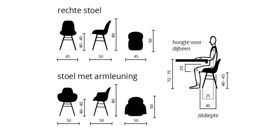 Stoelbreedte-Trinity furniture