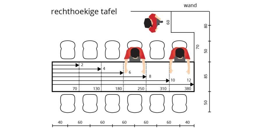 aantal stoelen om een tafel-trinity furniture
